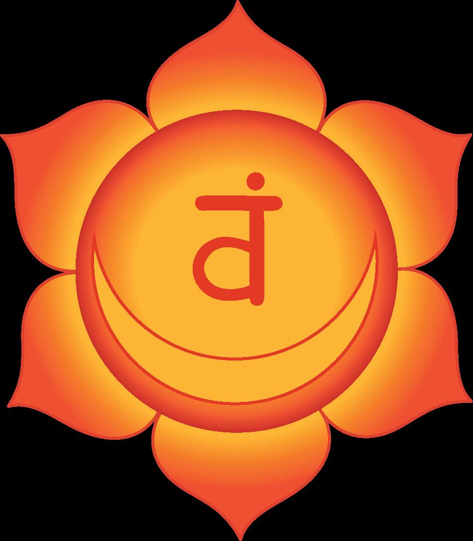 2nd-chakra